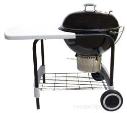 Grill Glossary Term