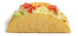 Taco Glossary Term