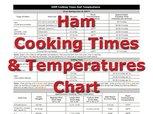 Ham Cooking Times