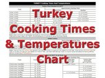 Turkey Cooking Times
