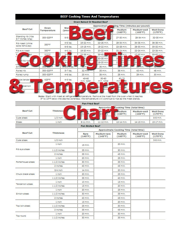 Beef Cooking Times - How To Cooking Tips - Recipetips.Com