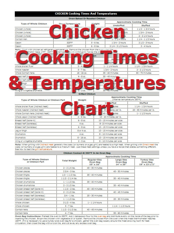 Chicken Cooking Times