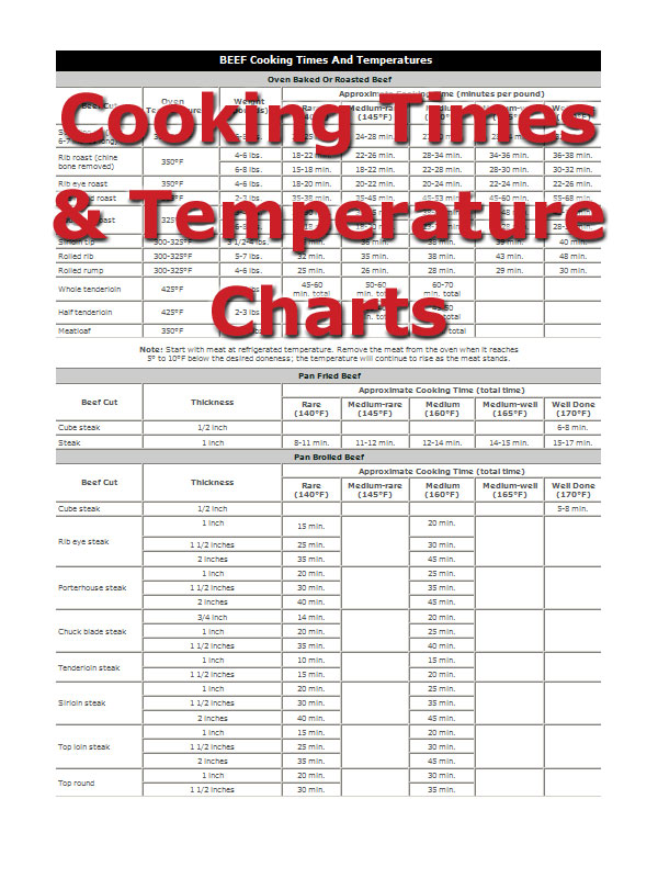 Cooking Temperature And Time