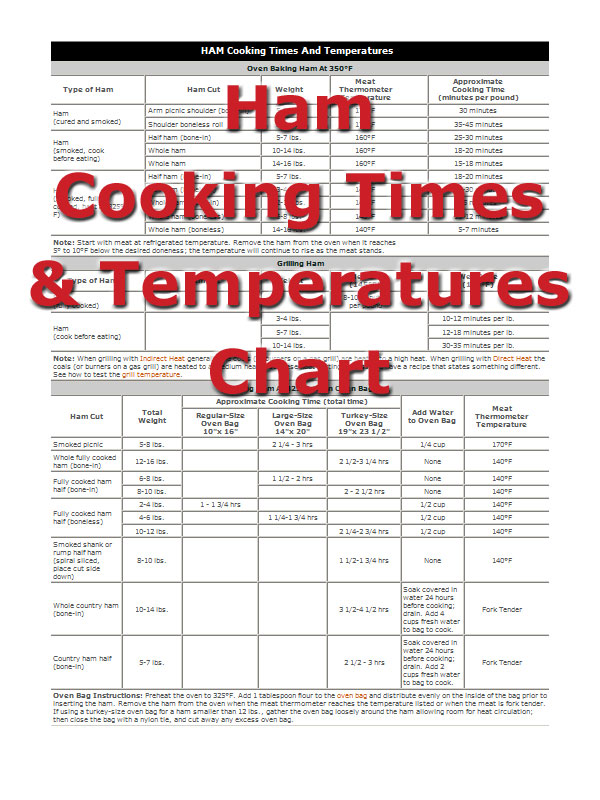 ham cooking times Article