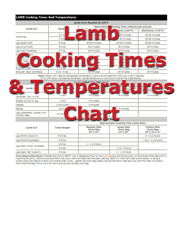 lamb cooking times Article