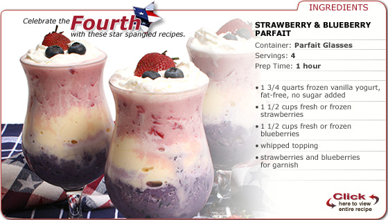 Featured Recipe: Strawberry and Blueberry Parfait