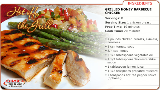 Featured Recipe: Grilled Honey Barbecue Chicken