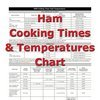 Ham Cooking Temp & Time
